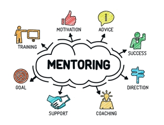 A cloud with the word MENTORING and arrows pointing radially outward to a speech bubble with an 'i' inside over ADVICE, a person waving hi over SUCCESS, a street sign over DIRECTION, a person over COACHING, hands shaking over SUPPORT, a bullseye over GOAL, a person pointing to a screen over TRAINING, a thumbs up over MOTIVATION